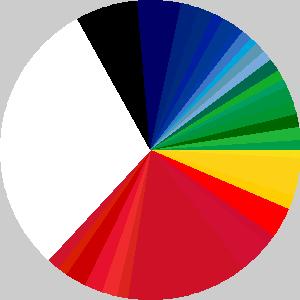 flags-colour.png